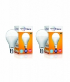 Wipro 18W (Pack of 2) LED Bulb (Cool Day Light)